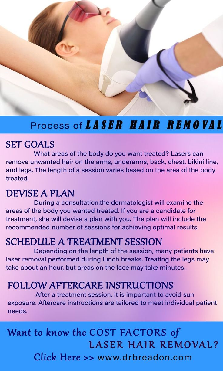 8 best laser hair removal images on