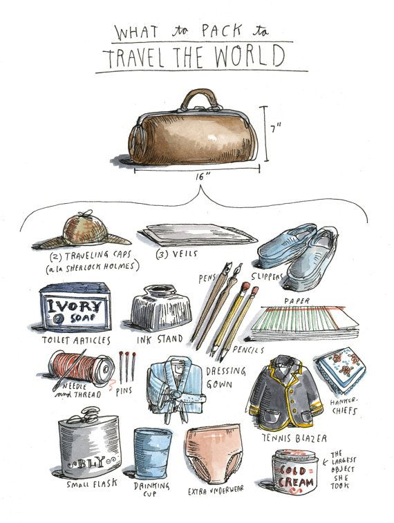 What to pack to travel the world//