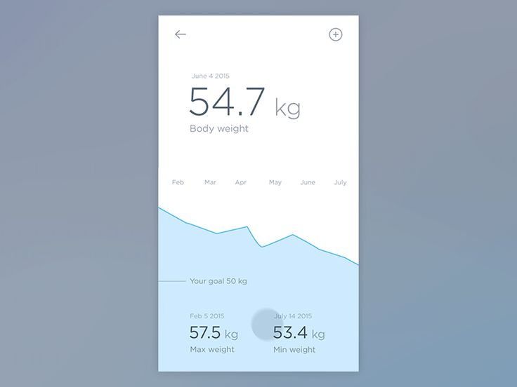 Adding a new goal animation by Jakub Antalík—The Best iPhone Device Mockups → store.ramotion.com