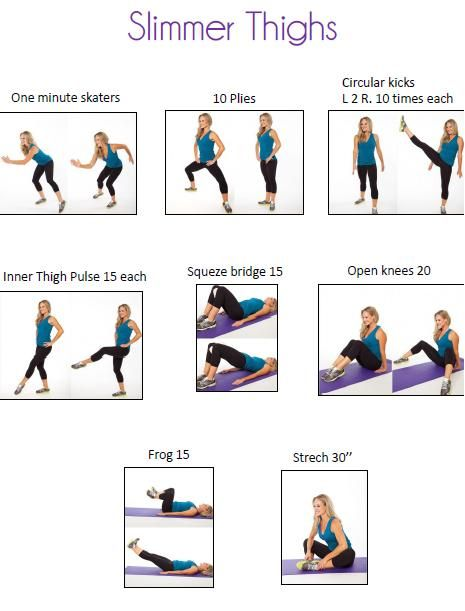 slimmer thighs | Exercise, Workout, Get Fit | Pinterest