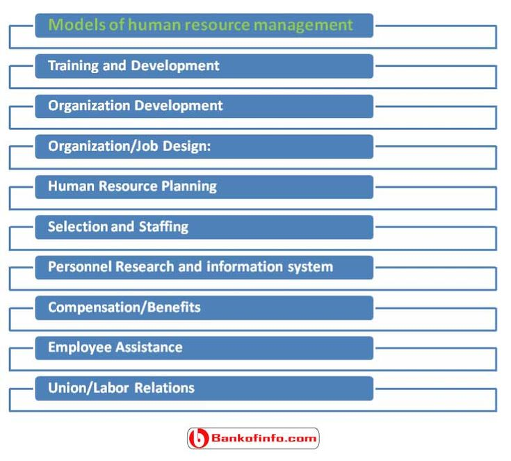 103 best human resource management images on pinterest