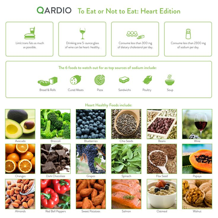 To eat or not to eat #hearthealth edition. Are you eating these heart-healthy foods like salmon, avocados, walnuts, blueberries and more?