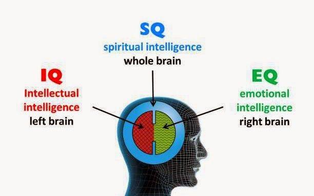 Αποκάλυψη Το Ένατο Κύμα: Πνευματική Νοημοσύνη και Εσωτερική Ανάπτυξη