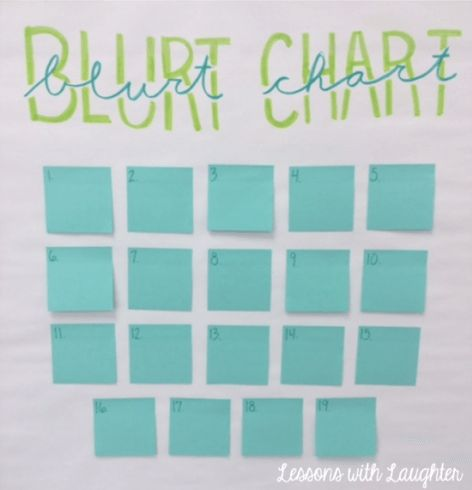 Blurt Chart using Post-it Notes! - Lessons With Laughter