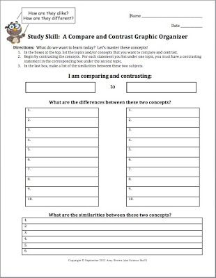compare and contrast essay graphic organizer Compare contrast essay graphic organizer compare and contrast graphic organizer free printables, compare and contrast graphic organizer free printables every good essay writers graphic compare us is.
