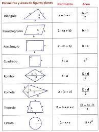 Resultado de imagem para figuras geometricas con su formula de area y perimetro