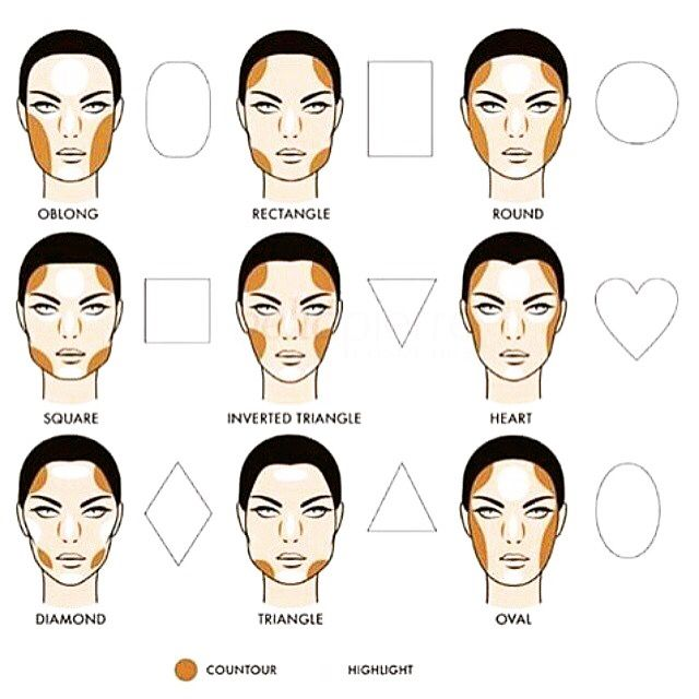 The 25 best face shape chart ideas on pinterest which hairstyle