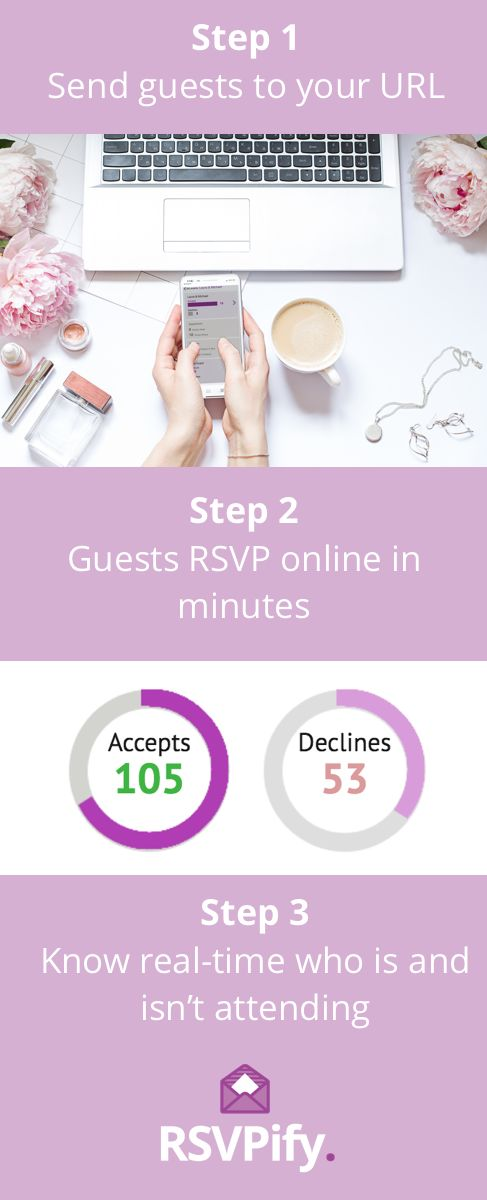 The 51 best RSVP Online images on Pinterest Mail posts, Rsvp and