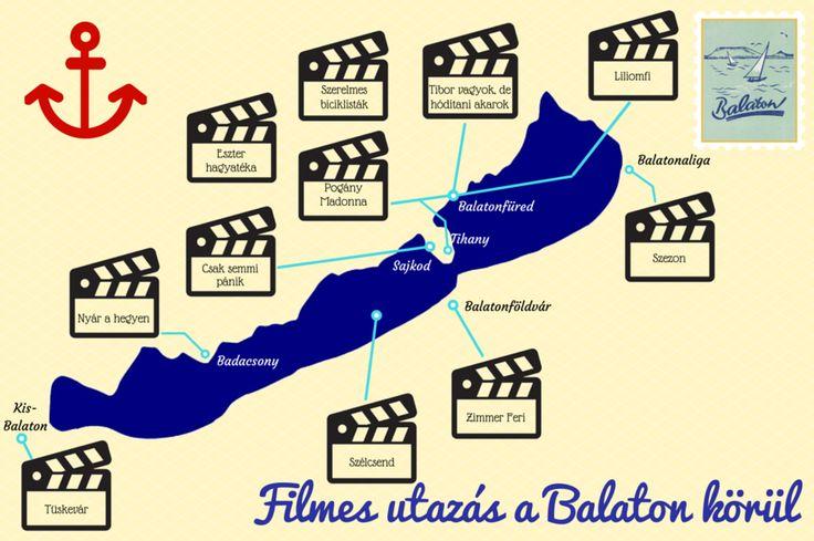 Balaton életre, halálra, avagy filmekkel a tó körül - NullaHatEgy