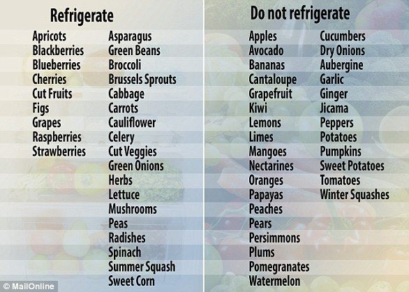 THE FOODS YOU SHOULD AND SHOULD NEVER REFRIGERATE FEMAIL can reveal which items belong in the fridge and which don't. Avocados, tomatoes and even cucumbers should be kept on the counter, while figs and Brussels sprouts should be chilled.