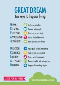 The Ten Keys to Happier Living  are based on a review of the latest research from psychology and  related fields. Everyone's path to happiness is different, but  the evidence suggests these Ten Keys consistently tend to have a  positive impact on people's happiness and well-being.