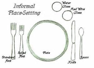 Students will begin learning the different types of table settings and the functions of each item ...  sc 1 st  Home Design & Types Of Table Setting - Home Design