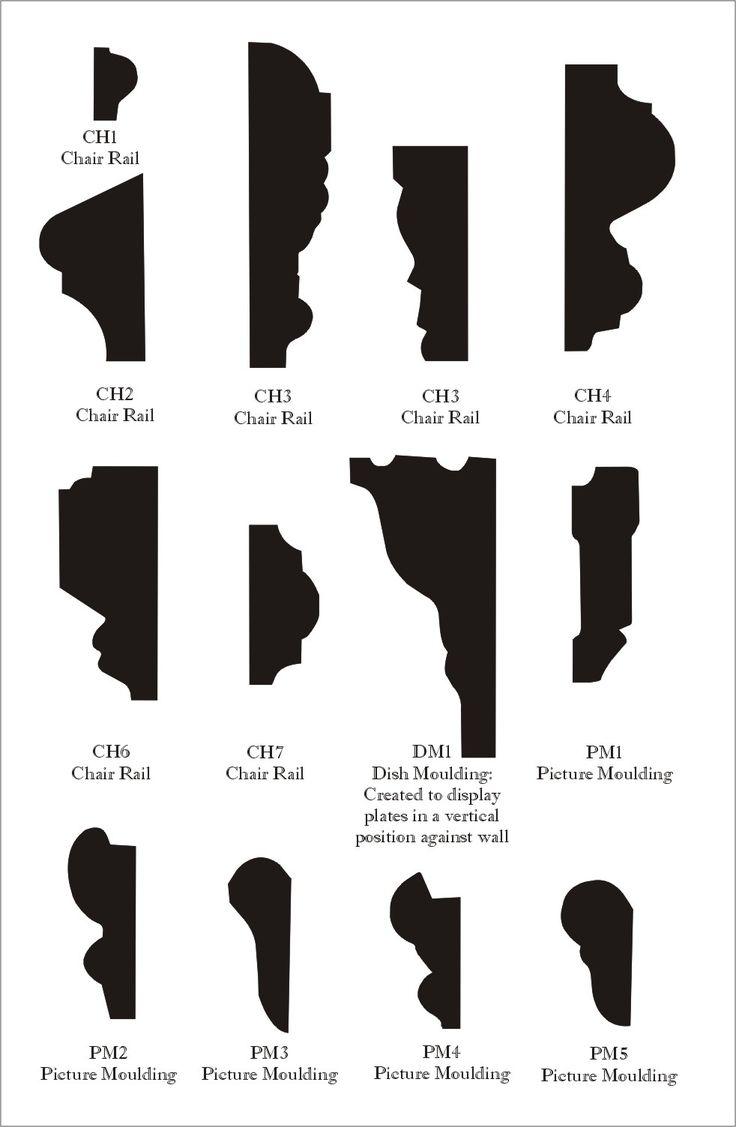 chair rail in hallway designs photos | House Ideas,Sample Chair Rail And Picture Rail,Chair Rail Designs Home ...
