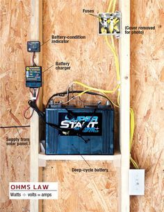 A solar panel connected to a battery-powered lighting system can provide plenty of light to remote buildings or sheds.