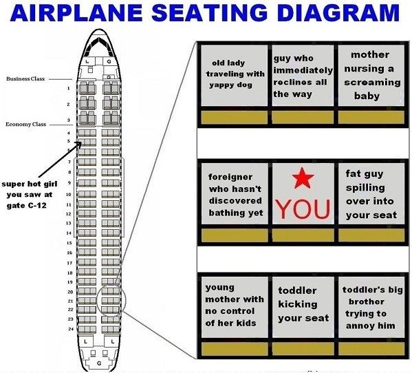 14 best Airlines images on Pinterest Airplane, Plane and Aircraft - seating chart