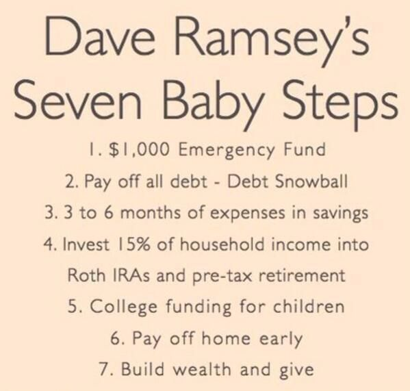 Become financially independent.