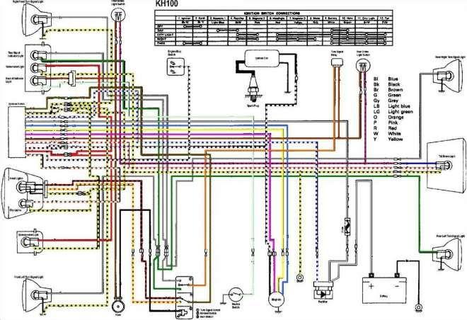 12 Bajaj Pulsar 150 Electrical Wiring Diagram Wiring Diagram Wiringg Net In 2020 Motorcycle Wiring Chinese Motorcycles Electrical Wiring Diagram