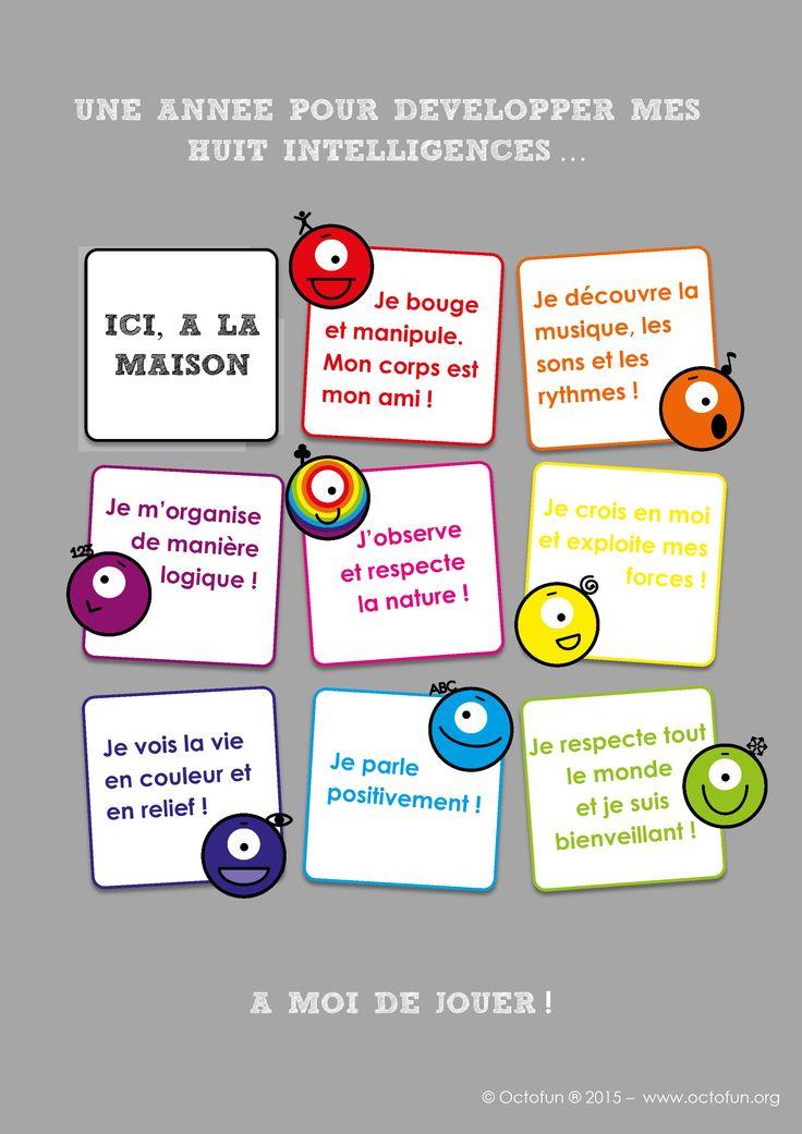 Panneau de rentrée Voici des affiches pour ceux qui désirent intégrer les intelligences multiples. Ce sont huit propositions pour donner le meilleur de nous-mêmes et vivre harmonieusement avec tous...