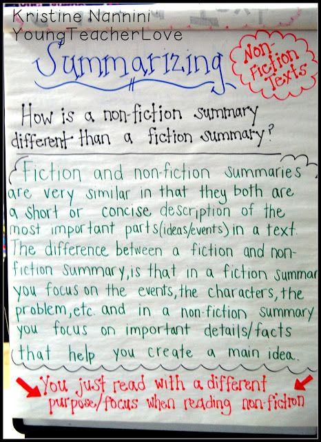 summarizing non-fiction texts {anchor chart}