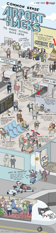 Ah, o aeroporto – um verdadeiro formigueiro de gente em épocas de férias e promoções de viagens de avião. Longas filas de embarque, refeições caras, café ruim e internet caríssima (quando existe). Para chegar onde queremos ir, temos que superar esses desafios e muitos outros que possam surgir antes mesmo de entrarmos no avião. Confira as dicas essenciais para enfrentar um aeroporto e tornar suas viagens um pouco menos frustrantes e impacientes