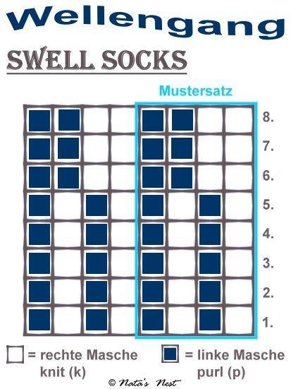 Heute hab ich mal wieder ein kleines Sockenmuster für Euch: Wellengang-Socken .  Ein super-einfaches Muster, das absolut männersockentaugli...