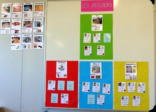 Gestion de classe - inscription aux ateliers en maternelle