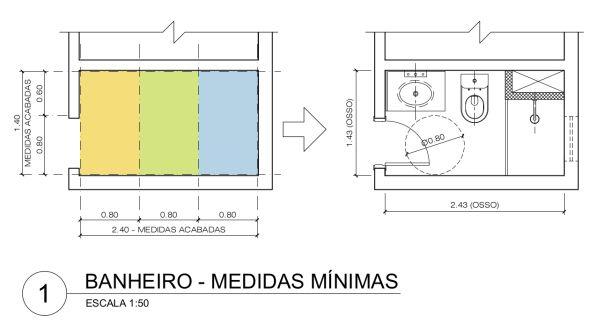 Dimensões mínimas para um banheiro residencial, atendendo ao Código de Obras  -> Medidas Ideais Para Banheiro Com Banheira