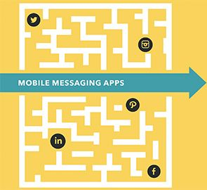 Messaging App Marketing | Millennial Engagement - SwyftMedia