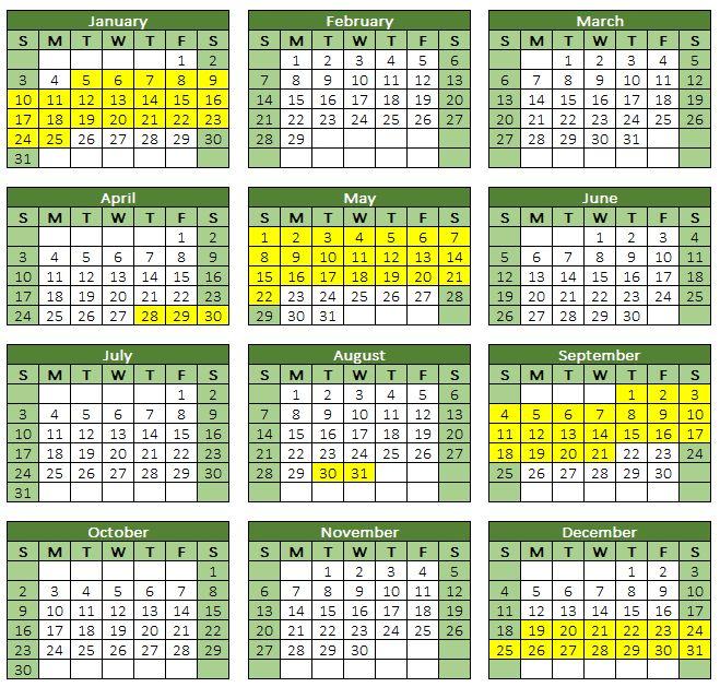 Mercury Retrograde January 2016 ~ What to expect & what to do! #astrology #horoscopes #mercuryretrograde