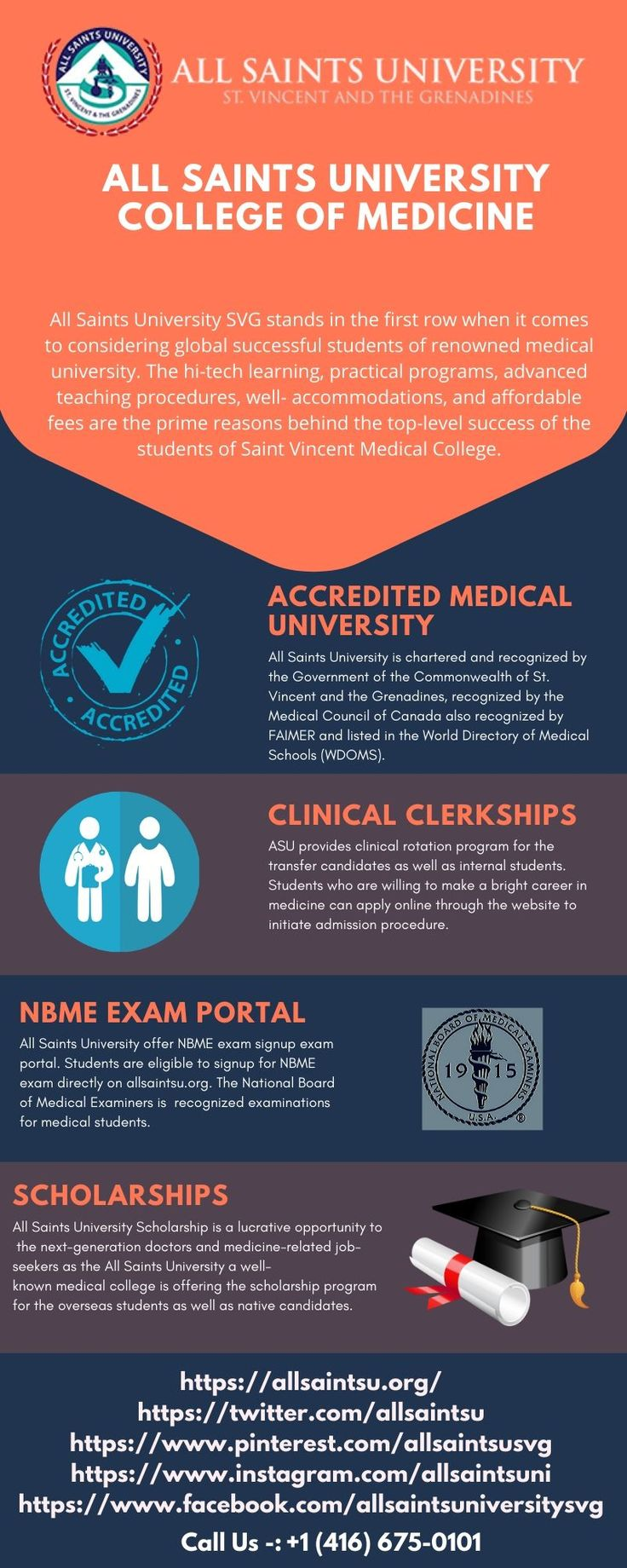 Accredited Caribbean Medical University For MD Degree
