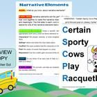 Printable Mnemonic: Narrative Elements. This acrostic can help our students to remember the narrative elements. Narrative elements are the parts of a story that work together to make the ...