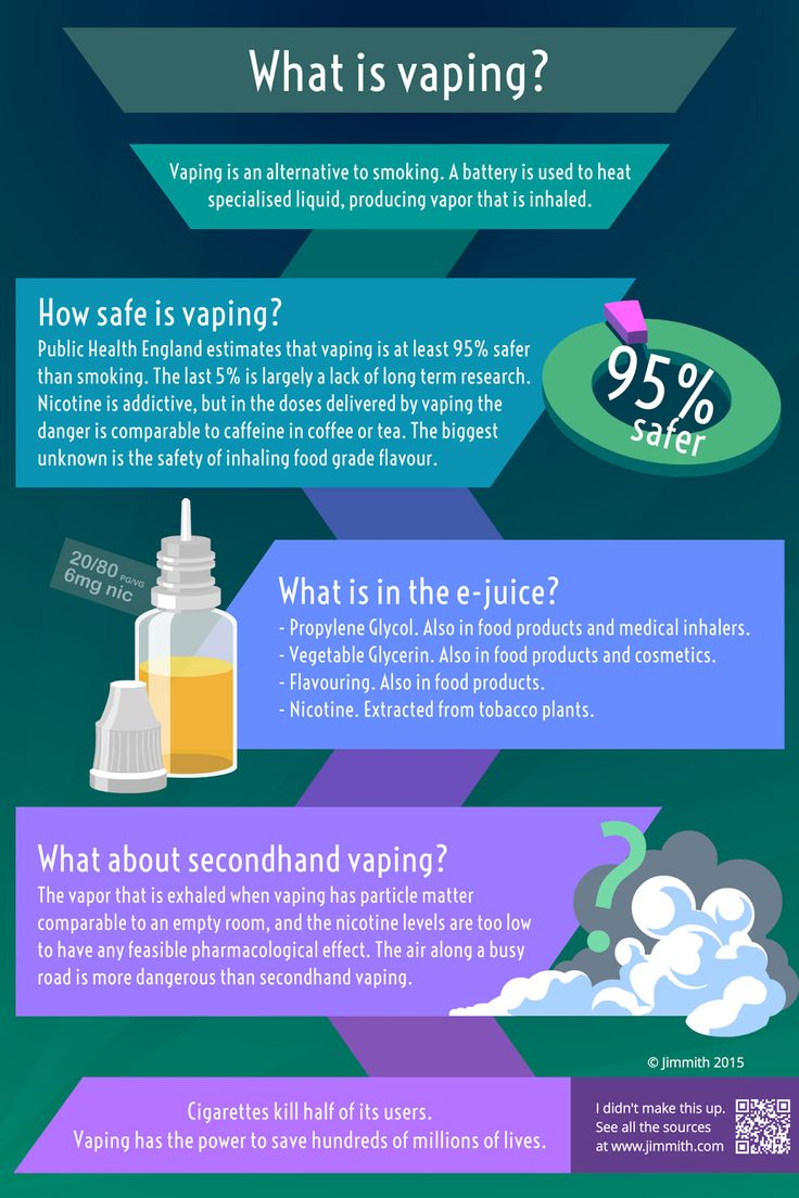 about vaping | Valuevape