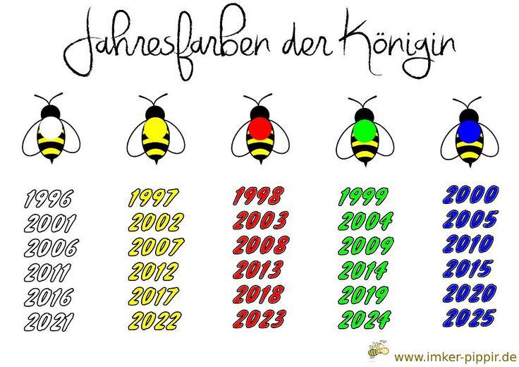 Irgendwann ist mal ein kluger Kopf darauf gekommen dass man Bienenköniginnen anmalen könnte.Das geschieht nicht aus modischen Gründen. ...