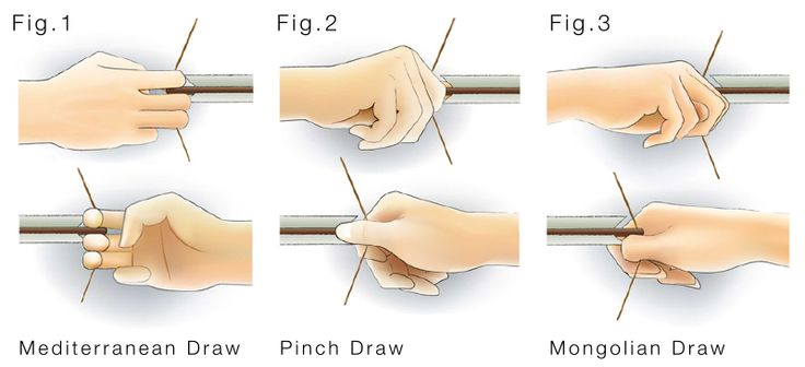 Different finger positions for when drawing back your bow I always do the first one lol