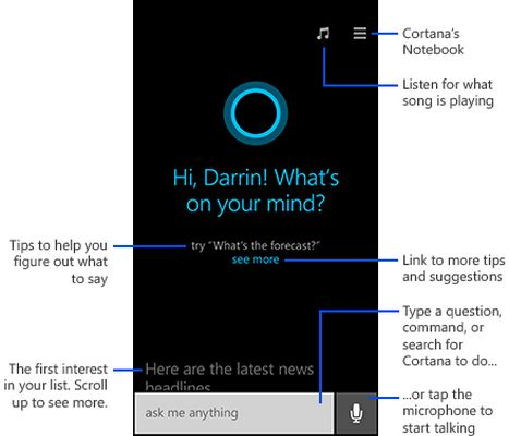 Microsoft's Cortana Windows Phone 8.1 digital assistant accurately predicts…