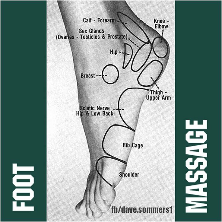 193 Best Health Amp Wellness Reng 246 Ra Images On Pinterest