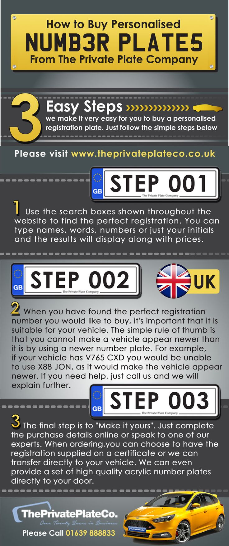 3 easy steps on How to buy a personalised number plate
