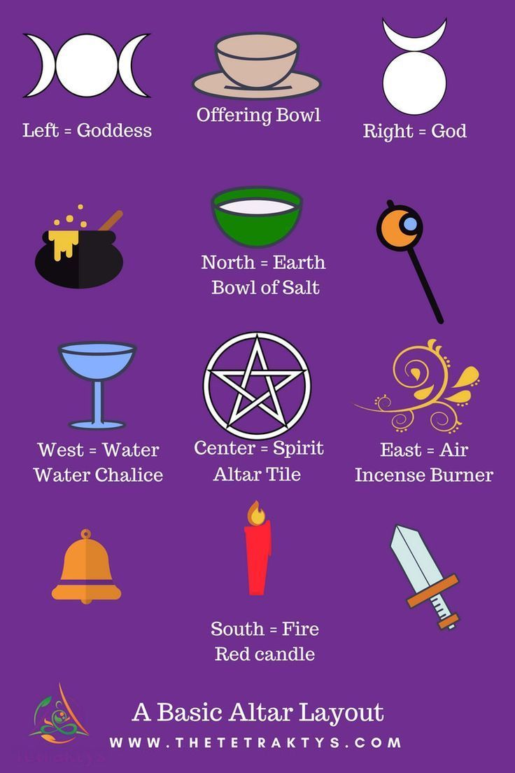 How To Design A Beautiful Pagan Altar The Ultimate Guide In 8