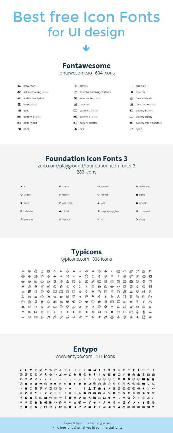 Icon fonts are created specially for UI design. Learn about this useful kind of fonts in Alternatype's blog. http://alternatype.net/blog/icon-fonts-making-ui-design-easier/