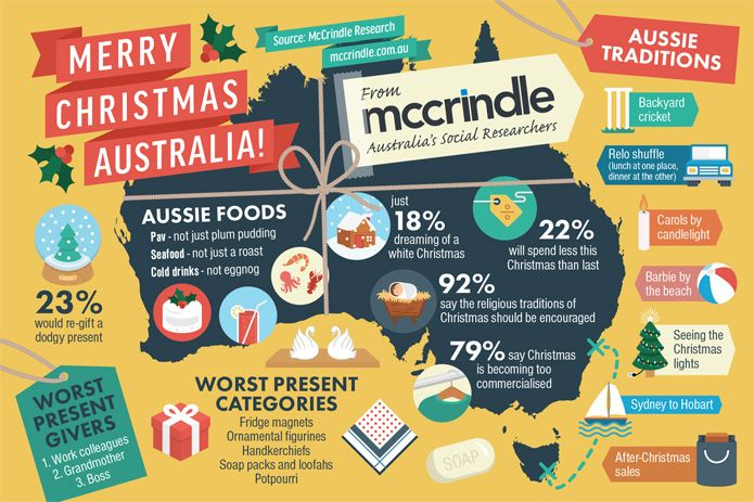 A very Merry Christmas from the McCrindle team!