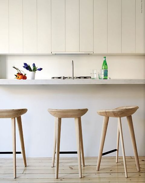 counter for decor regard homes stool idea with design to art current stools modern kitchen