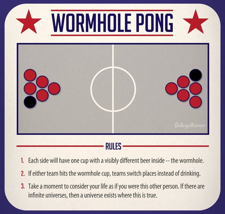 Cool Pong Ideas: Wormhole Pong