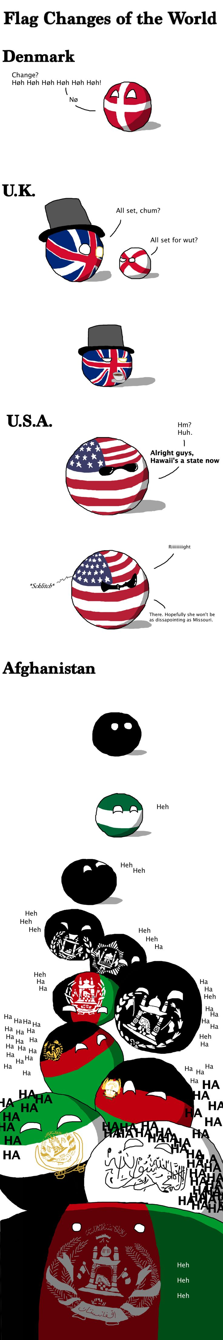 Flag Changes of the World