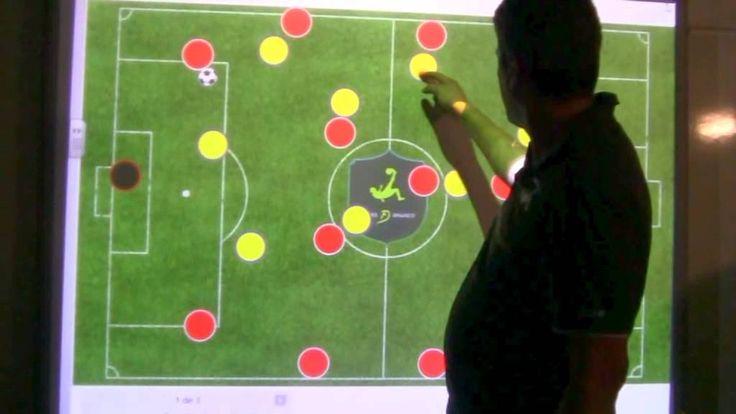 Fútbol Táctica - Presión en un saque de meta