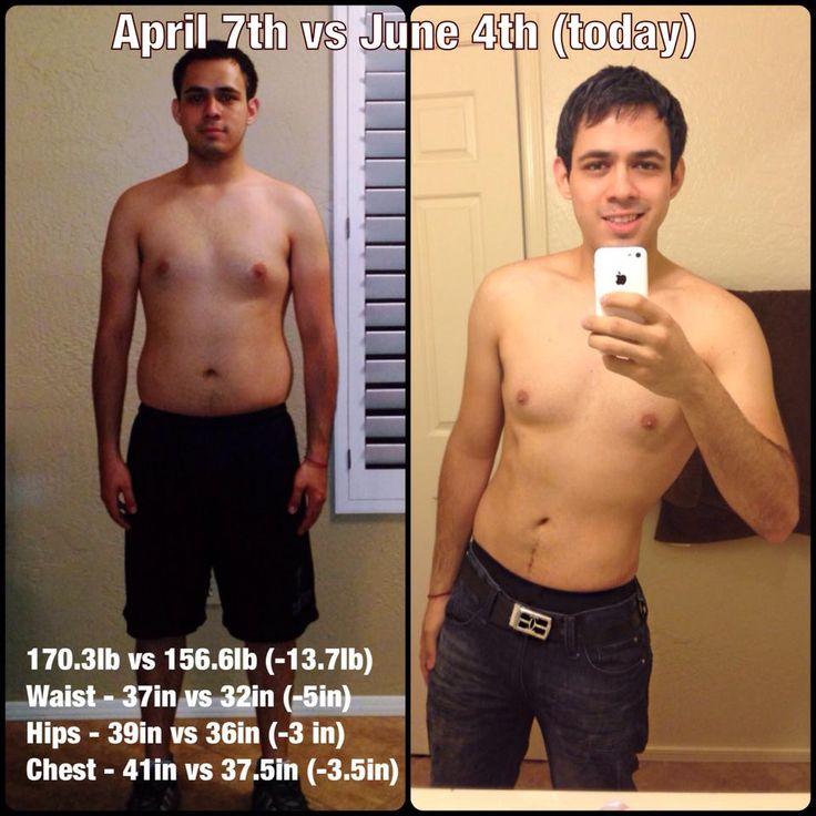 Great results!