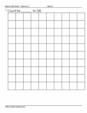 100s Chart Worksheets to Teach Counting. Includes a blank 100s chart and various partially-filled-in charts.