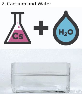 Chemical Reaction: Caesium and Water