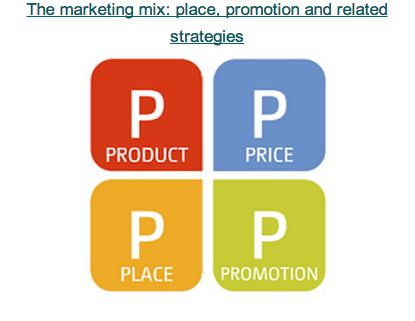 The marketing mix: place, promotion and related strategies
