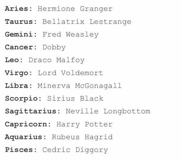 The Zodiac Signs As Harry Potter Characters - I'm an Gemini, I see what they are doing... XD (twins)