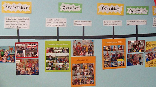 classroom timeline